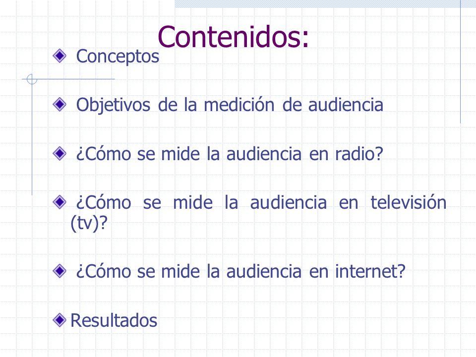 Contenidos: Conceptos Objetivos de la medición de audiencia ¿Cómo se mide la audiencia en radio.