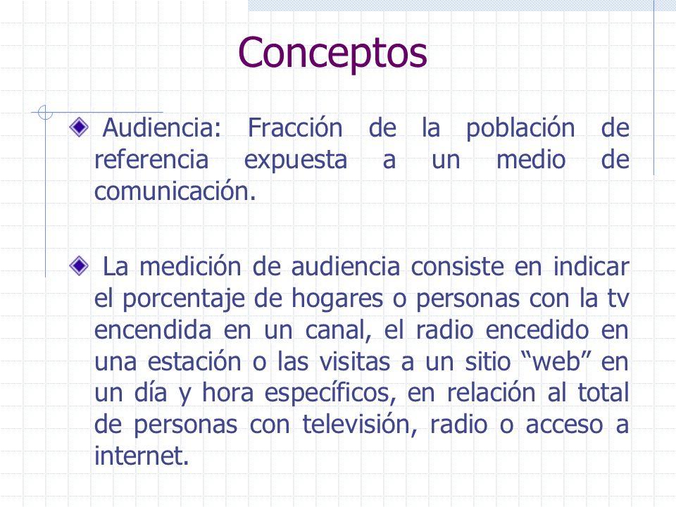 Conceptos Audiencia: Fracción de la población de referencia expuesta a un medio de comunicación.