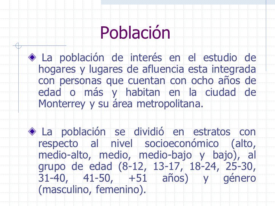 Población La población de interés en el estudio de hogares y lugares de afluencia esta integrada con personas que cuentan con ocho años de edad o más y habitan en la ciudad de Monterrey y su área metropolitana.