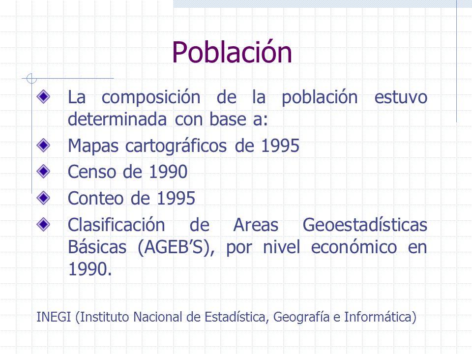 Población La composición de la población estuvo determinada con base a: Mapas cartográficos de 1995 Censo de 1990 Conteo de 1995 Clasificación de Areas Geoestadísticas Básicas (AGEBS), por nivel económico en 1990.