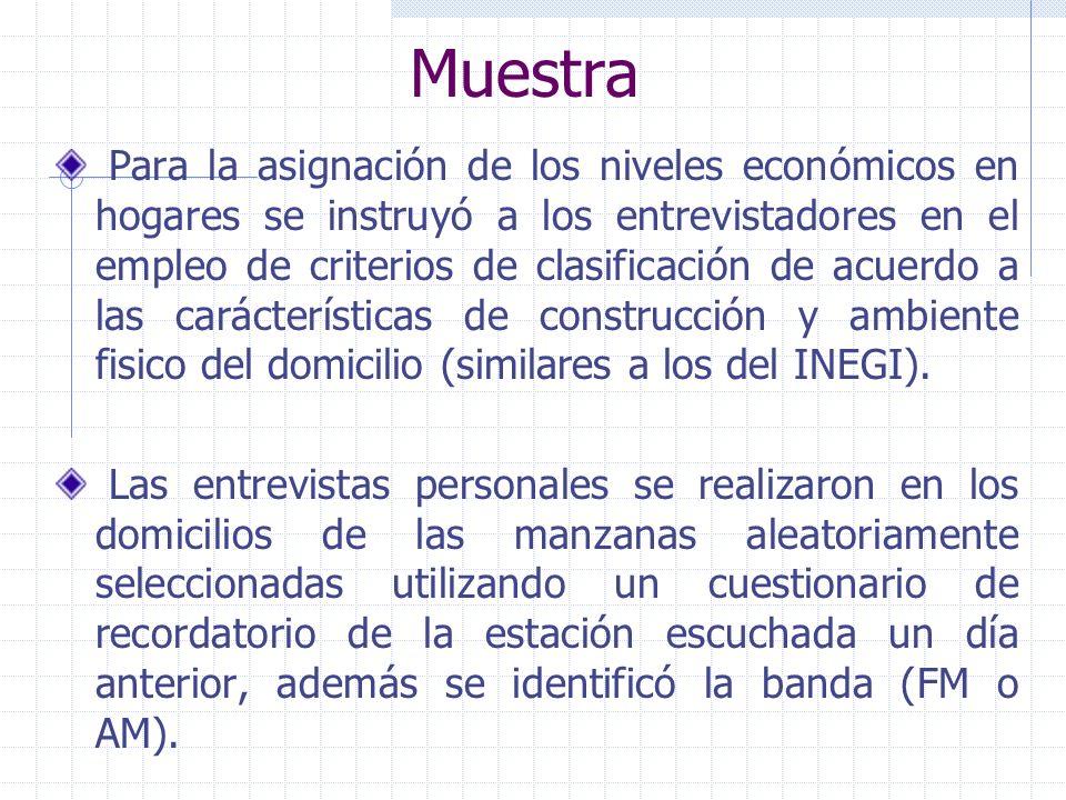 Muestra Para la asignación de los niveles económicos en hogares se instruyó a los entrevistadores en el empleo de criterios de clasificación de acuerdo a las carácterísticas de construcción y ambiente fisico del domicilio (similares a los del INEGI).