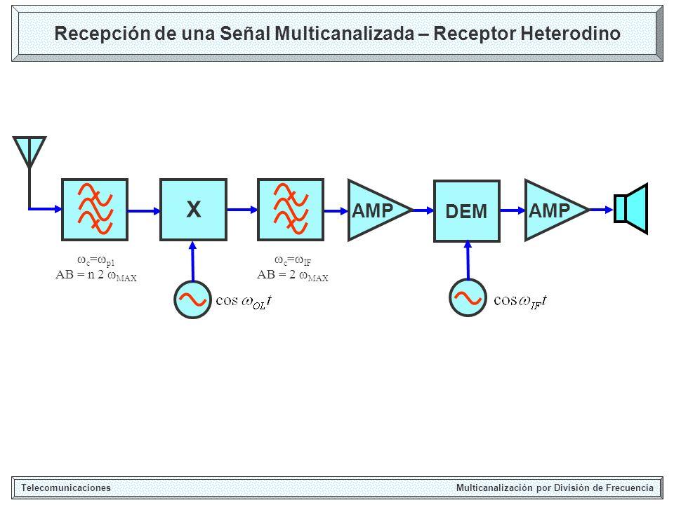 Recepción de una Señal Multicanalizada – Receptor Heterodino Telecomunicaciones Multicanalización por División de Frecuencia DEM AMP c = p1 AB = n 2 MAX c = IF AB = 2 MAX X