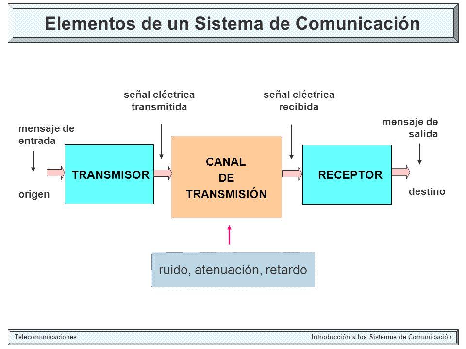 Elementos de un Transmisor Telecomunicaciones Introducción a los Sistemas de Comunicación Transductor de entrada Modulador Procesador (Codificador, Filtro, Compresor) Transductor (al medio) mensaje de entrada señal eléctrica señal eléctrica codificada señal eléctrica modulada señal transmitida Canal