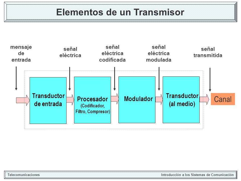 Elementos de un Receptor Telecomunicaciones Introducción a los Sistemas de Comunicación Transductor (del medio) Decodificador Demodulador Transductor de salida mensaje de salida señal eléctrica modulada señal eléctrica demodulada señal eléctrica decodificada señal recibida Canal