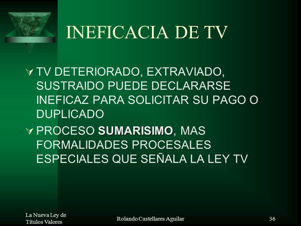 La Nueva Ley de Títulos Valores Rolando Castellares Aguilar35 DERECHO DE SUSPENSIÓN DE PAGO (STOP PAYMENT) EJERCICIO DE ESTE DERECHO OBLIGA A INTERPON