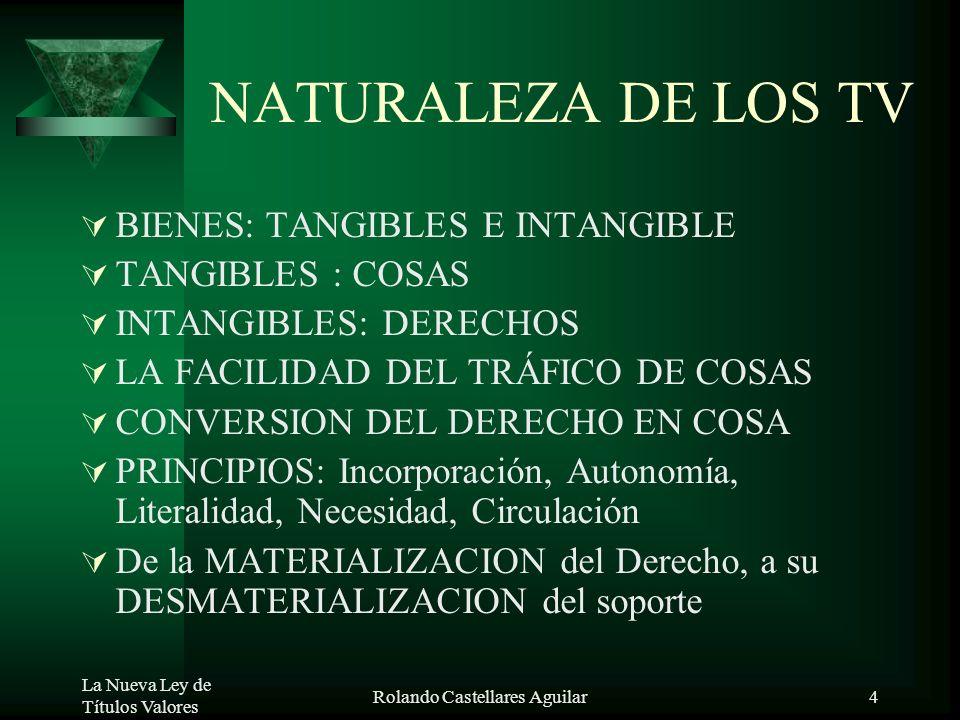 La Nueva Ley de Títulos Valores Rolando Castellares Aguilar3 NECESIDAD DE UNA NUEVA LEY CUBRE VACÍOS, PRECISA CONTRADICC SIMPLIFICA FORMALIDADES TIENE