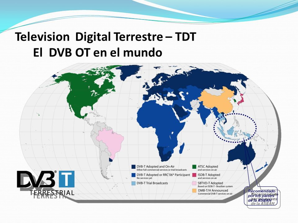 Television Digital Terrestre – TDT El DVB OT en el mundo
