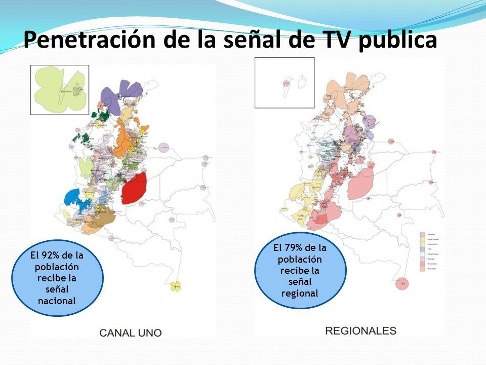 Penetración de la señal de TV publica El 92% de la población recibe la señal nacional El 79% de la población recibe la señal regional