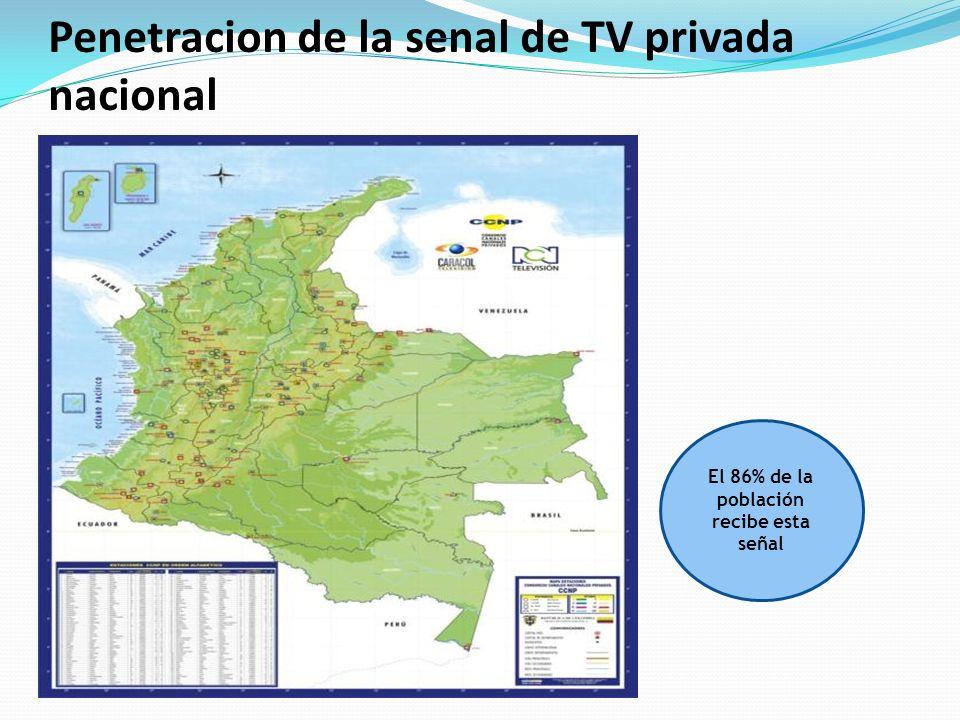 Penetracion de la senal de TV privada nacional El 86% de la población recibe esta señal