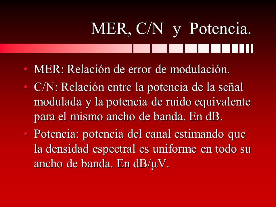 MER, C/N y Potencia. MER: Relación de error de modulación.MER: Relación de error de modulación. C/N: Relación entre la potencia de la señal modulada y