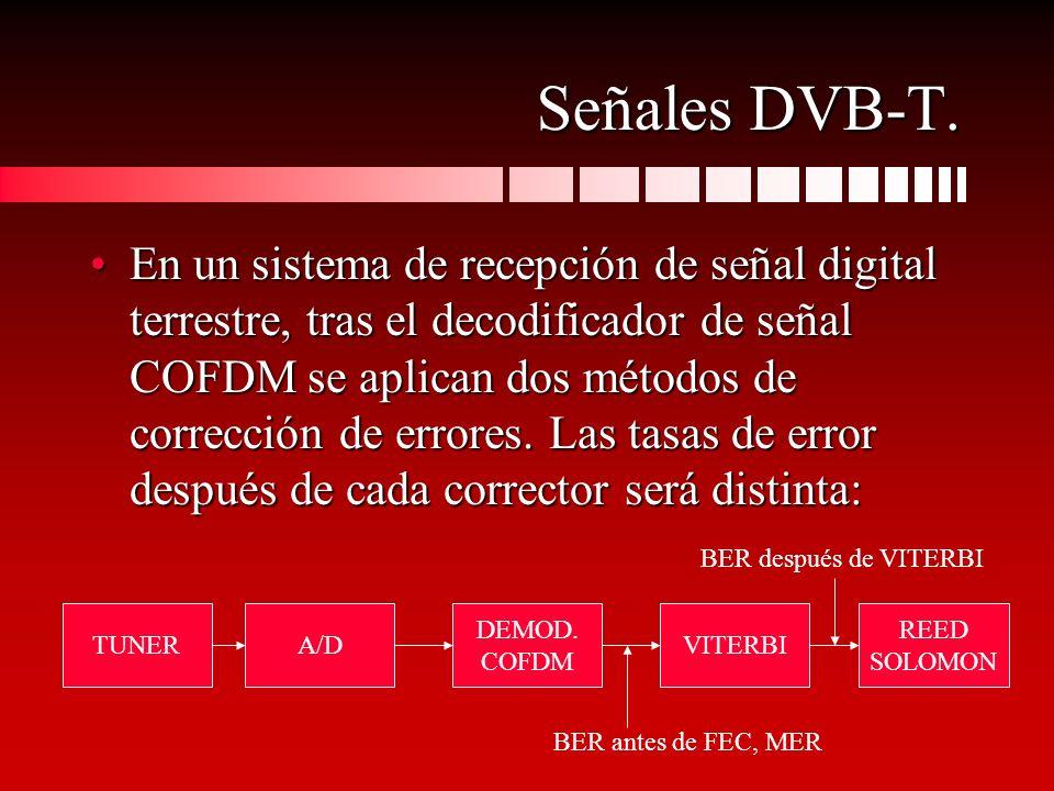 Señales DVB-T. En un sistema de recepción de señal digital terrestre, tras el decodificador de señal COFDM se aplican dos métodos de corrección de err