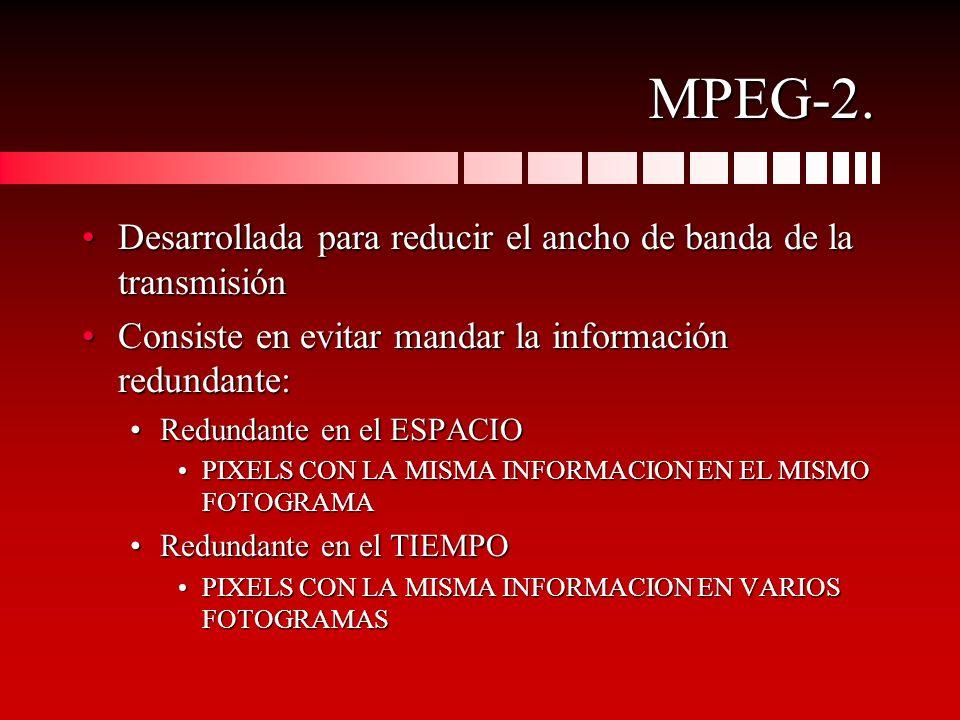 MPEG-2. Desarrollada para reducir el ancho de banda de la transmisiónDesarrollada para reducir el ancho de banda de la transmisión Consiste en evitar