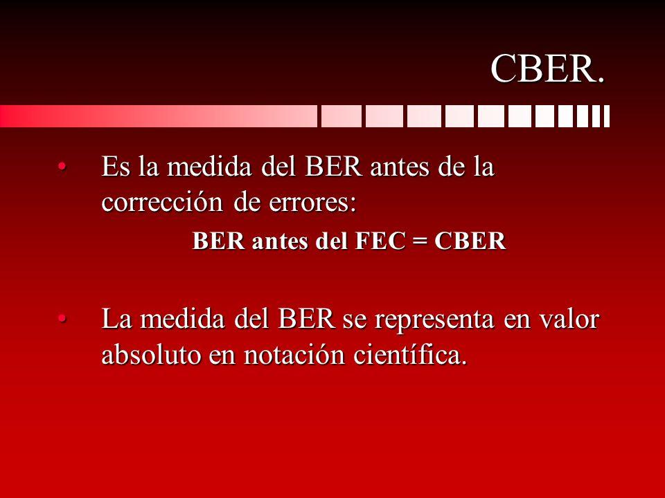 CBER. Es la medida del BER antes de la corrección de errores:Es la medida del BER antes de la corrección de errores: BER antes del FEC = CBER La medid