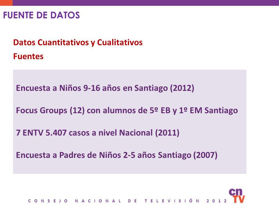 CONSEJO NACIONAL DE TELEVISIÓN 2012 CONSUMO DE TELEVISIÓN Y NORMAS PARENTALES