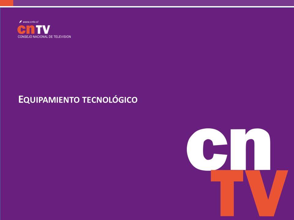 CONSEJO NACIONAL DE TELEVISIÓN 2012 EQUIPAMIENTO EN EL HOGAR NÚMERO DE TELEVISORES EN EL HOGAR Departamento de Estudios Con un promedio de 2,7 televisores funcionando por hogar Base: 2011 Total Población 5.047 casos Evolución de n° promedio de televisores en el hogar Histórico El alza de la penetración de los televisores en el hogar estimada en un 98%, va acompañada de un incremento histórico en el n° de televisores en los hogares de los chilenos