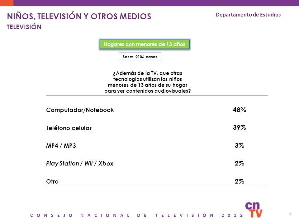 CONSEJO NACIONAL DE TELEVISIÓN 2012 8 EQUIPAMIENTO TECNOLÓGICO BIENES Y SERVICIOS TECNOLÓGICOS PROPIOS DE LOS MENORES Base: Total, Muestra 401 Casos