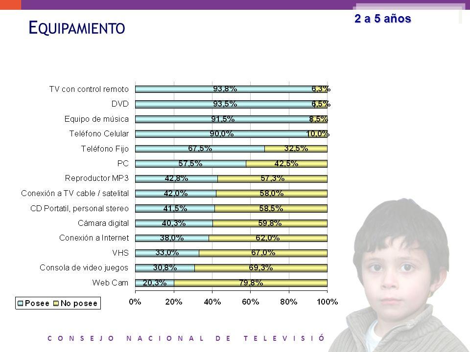 CONSEJO NACIONAL DE TELEVISIÓN 2012 PC/ I NTERNET / C ONSOLA VIDEO JUEGOS consola PC Internet 2 a 5 años