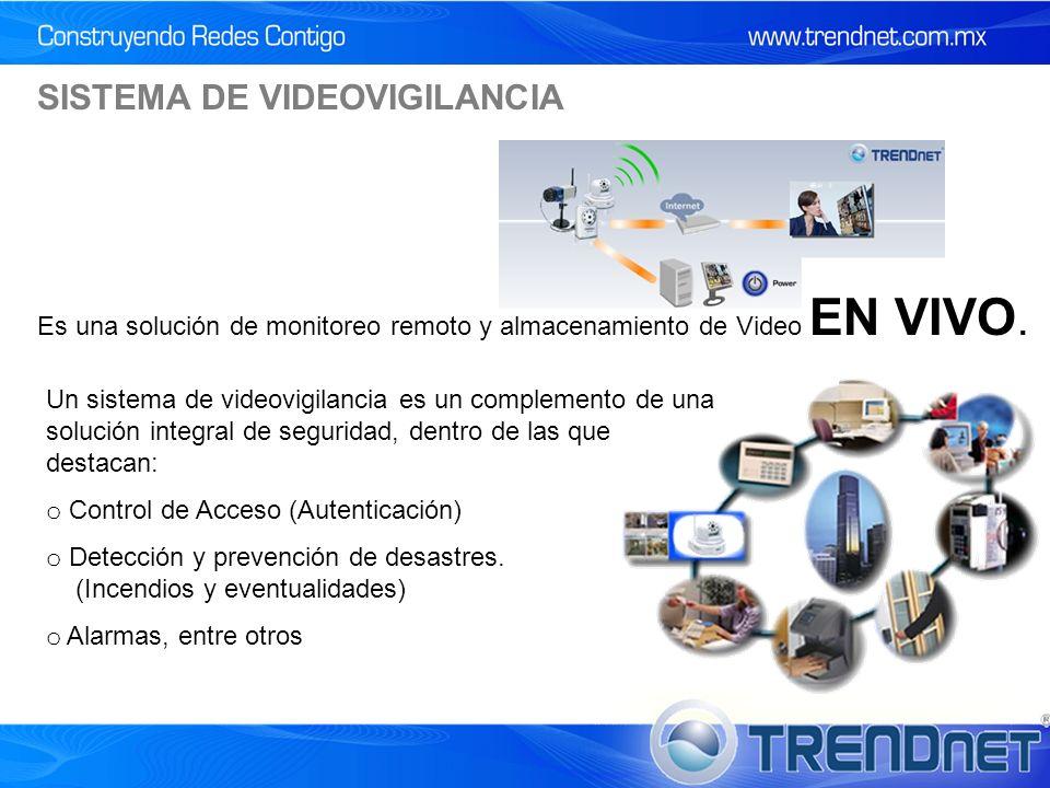 SISTEMA DE VIDEOVIGILANCIA Es una solución de monitoreo remoto y almacenamiento de Video EN VIVO.