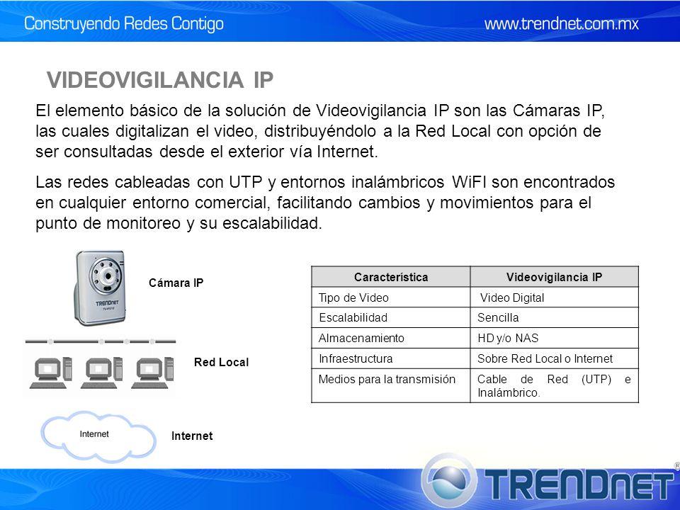VIDEOVIGILANCIA IP El elemento básico de la solución de Videovigilancia IP son las Cámaras IP, las cuales digitalizan el video, distribuyéndolo a la Red Local con opción de ser consultadas desde el exterior vía Internet.