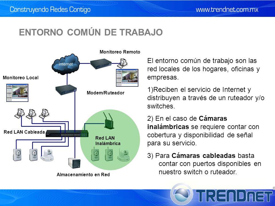 ENTORNO COMÚN DE TRABAJO El entorno común de trabajo son las red locales de los hogares, oficinas y empresas.