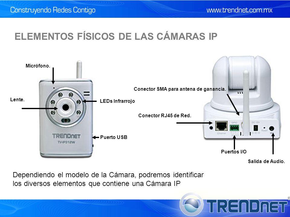 ELEMENTOS FÍSICOS DE LAS CÁMARAS IP Lente.LEDs Infrarrojo Micrófono.