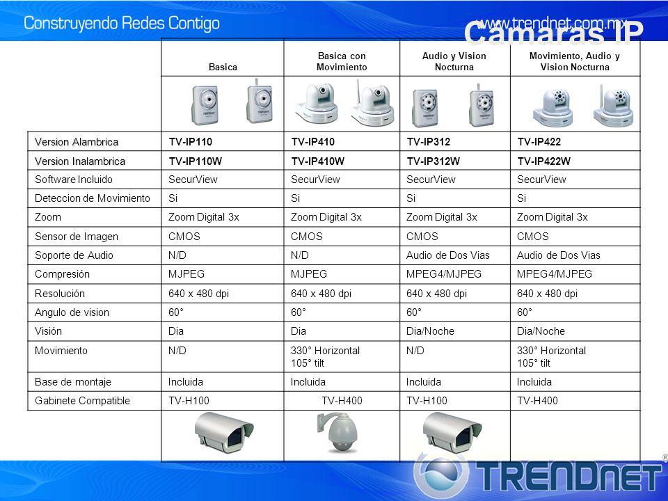 Basica Basica con Movimiento Audio y Vision Nocturna Movimiento, Audio y Vision Nocturna Version Alambrica TV-IP110TV-IP410TV-IP312TV-IP422 Version Inalambrica TV-IP110WTV-IP410WTV-IP312WTV-IP422W Software IncluidoSecurView Deteccion de MovimientoSi ZoomZoom Digital 3x Sensor de ImagenCMOS Soporte de AudioN/D Audio de Dos Vias CompresiónMJPEG MPEG4/MJPEG Resolución640 x 480 dpi Angulo de vision60° VisiónDia Dia/Noche MovimientoN/D330° Horizontal 105° tilt N/D330° Horizontal 105° tilt Base de montajeIncluida Gabinete CompatibleTV-H100TV-H400TV-H100TV-H400 Cámaras IP