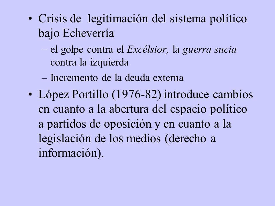Crisis de legitimación del sistema político bajo Echeverría –el golpe contra el Excélsior, la guerra sucia contra la izquierda –Incremento de la deuda