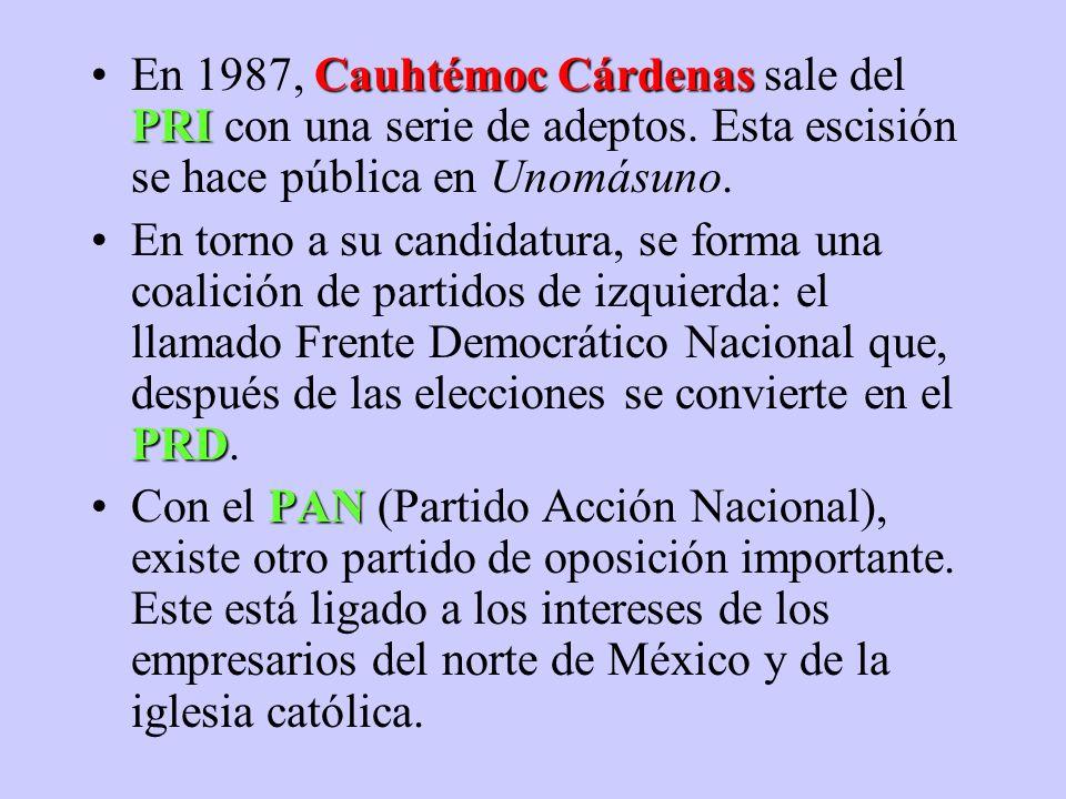 Cauhtémoc Cárdenas PRIEn 1987, Cauhtémoc Cárdenas sale del PRI con una serie de adeptos. Esta escisión se hace pública en Unomásuno. PRDEn torno a su