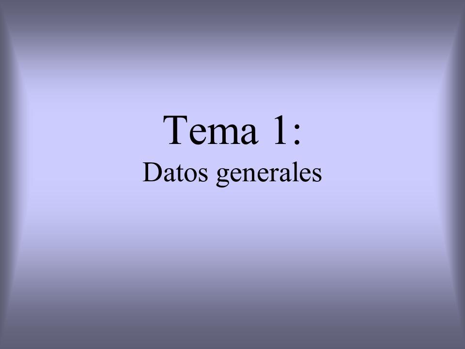 Tema 1: Datos generales