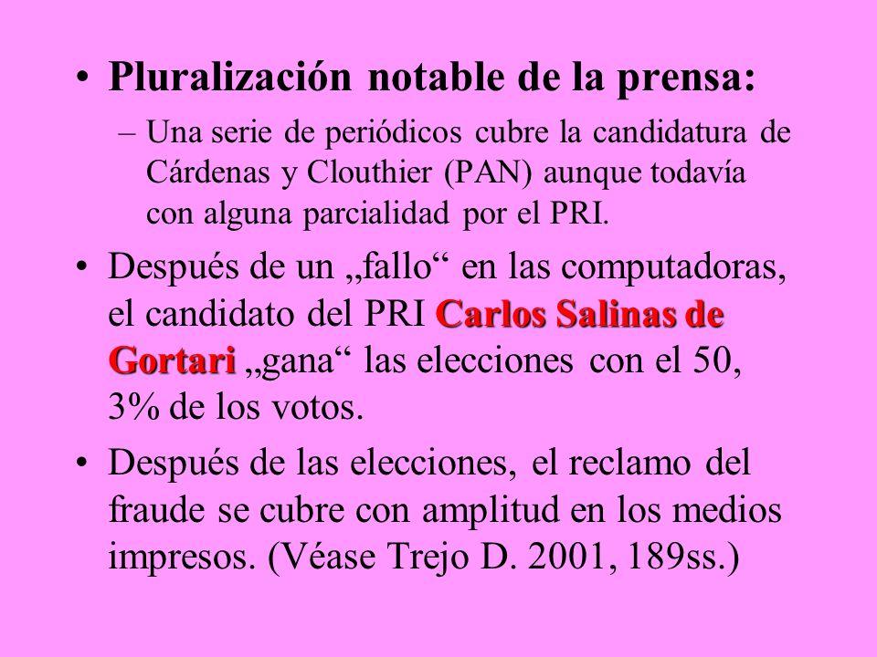 Pluralización notable de la prensa: –Una serie de periódicos cubre la candidatura de Cárdenas y Clouthier (PAN) aunque todavía con alguna parcialidad
