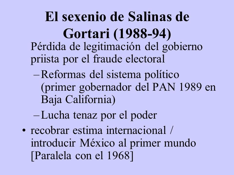 El sexenio de Salinas de Gortari (1988-94) Pérdida de legitimación del gobierno priista por el fraude electoral –Reformas del sistema político (primer