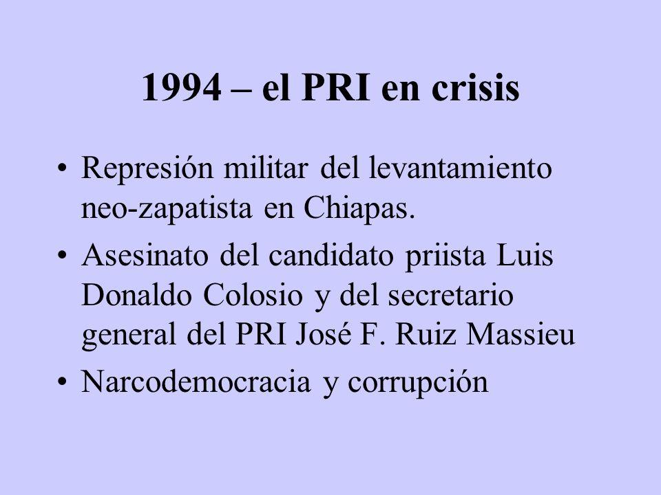 1994 – el PRI en crisis Represión militar del levantamiento neo-zapatista en Chiapas. Asesinato del candidato priista Luis Donaldo Colosio y del secre