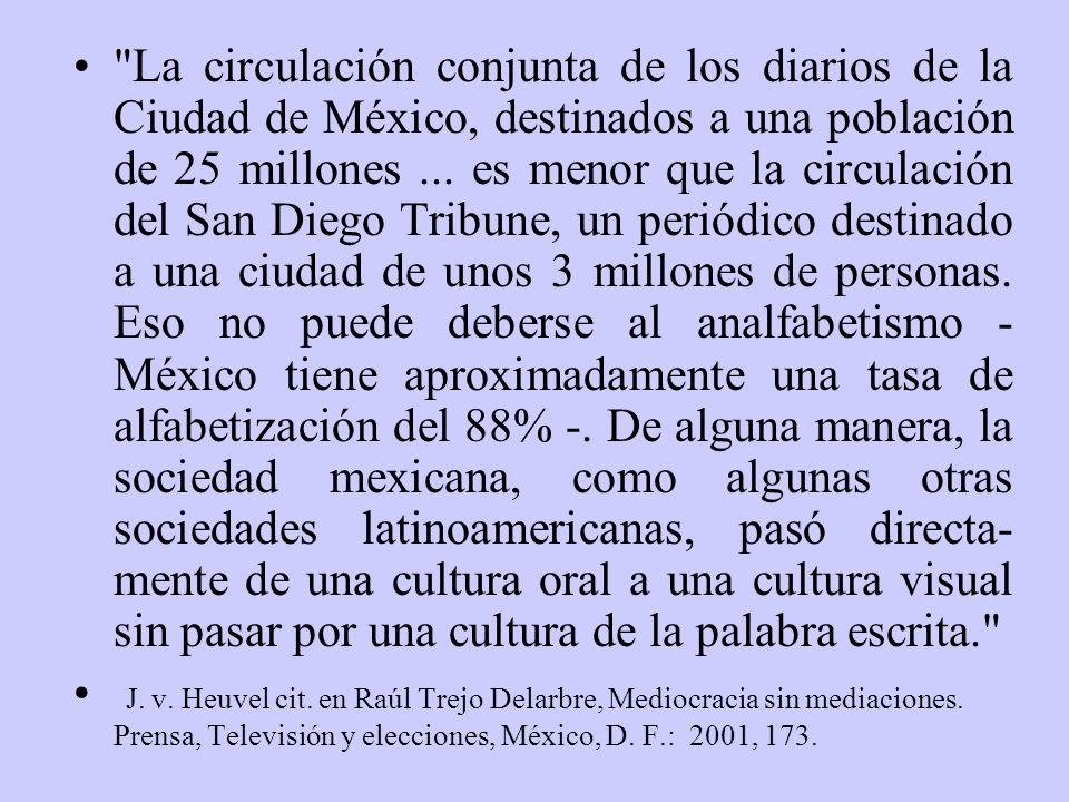 La circulación conjunta de los diarios de la Ciudad de México, destinados a una población de 25 millones...