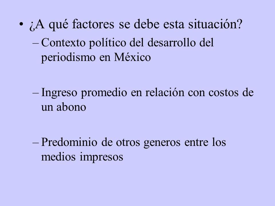 ¿A qué factores se debe esta situación? –Contexto político del desarrollo del periodismo en México –Ingreso promedio en relación con costos de un abon