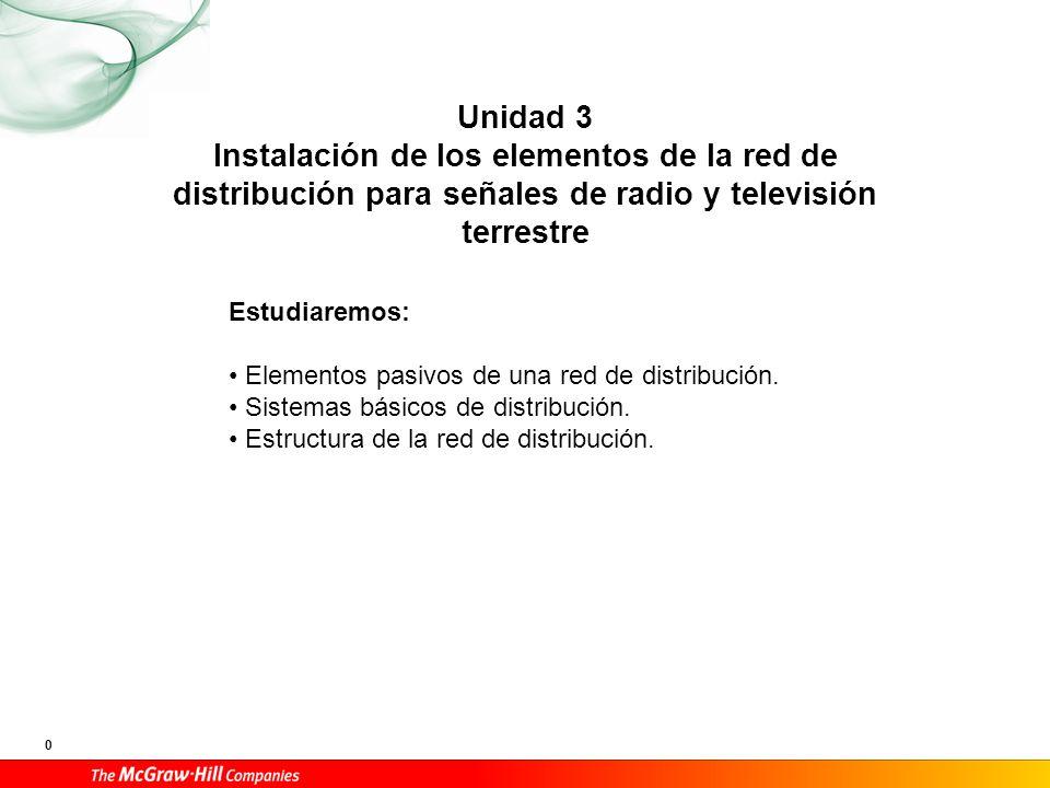 Equipos de procesado y distribución de señales de radio y TV 0 05 Unidad 3 Instalación de los elementos de la red de distribución para señales de radi
