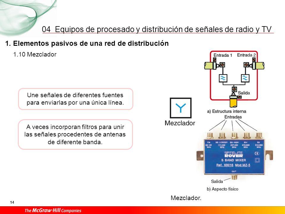 Equipos de procesado y distribución de señales de radio y TV 14 04 1. Elementos pasivos de una red de distribución Mezclador. 1.10 Mezclador Une señal