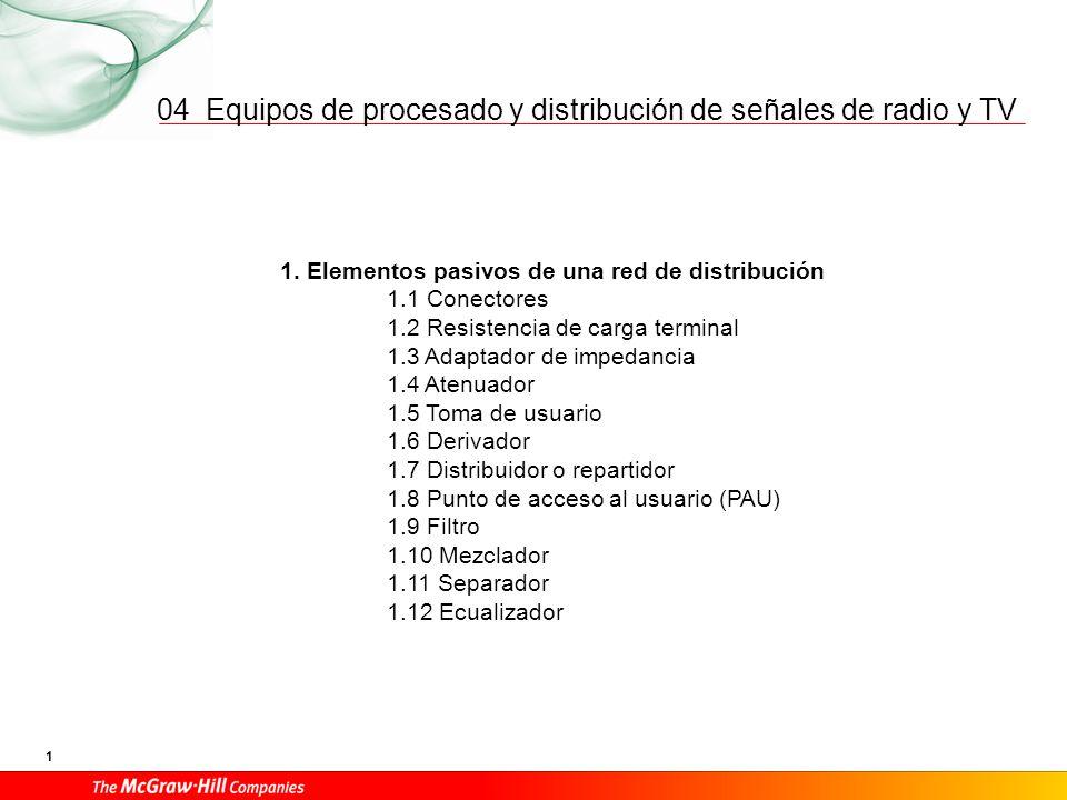 Equipos de procesado y distribución de señales de radio y TV 1 04 1. Elementos pasivos de una red de distribución 1.1 Conectores 1.2 Resistencia de ca