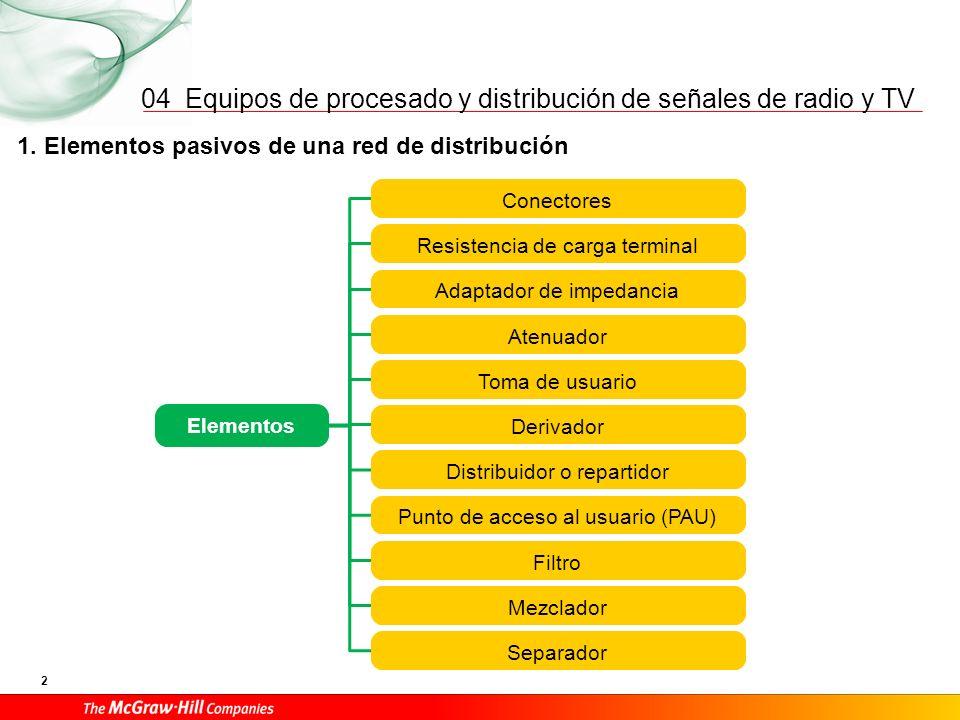 Equipos de procesado y distribución de señales de radio y TV 2 04 1. Elementos pasivos de una red de distribución Derivador Elementos Distribuidor o r