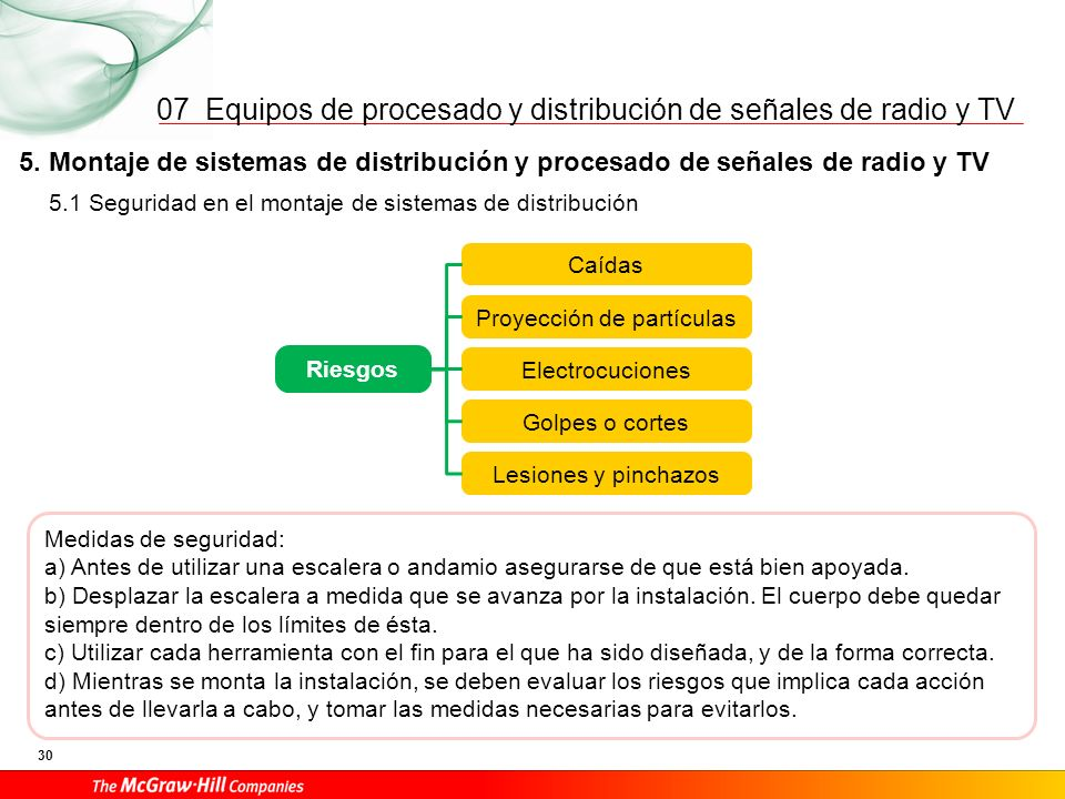 Equipos de procesado y distribución de señales de radio y TV 30 07 5. Montaje de sistemas de distribución y procesado de señales de radio y TV 5.1 Seg