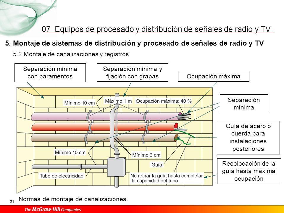 Equipos de procesado y distribución de señales de radio y TV 31 07 5. Montaje de sistemas de distribución y procesado de señales de radio y TV 5.2 Mon