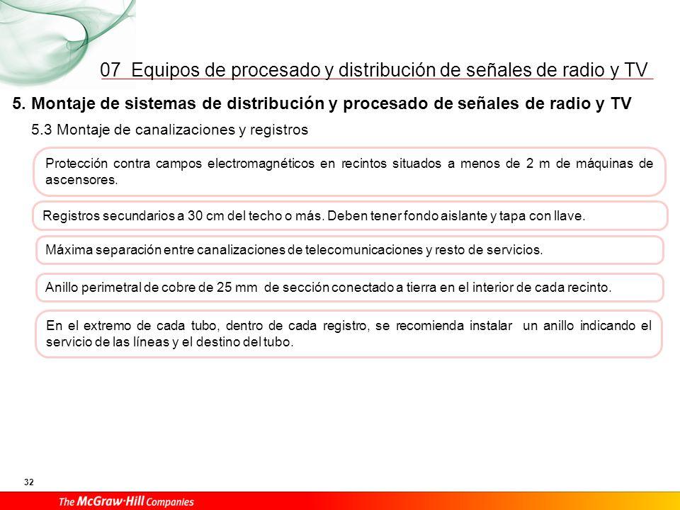 Equipos de procesado y distribución de señales de radio y TV 32 07 5. Montaje de sistemas de distribución y procesado de señales de radio y TV Registr
