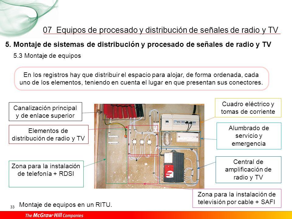 Equipos de procesado y distribución de señales de radio y TV 33 07 5. Montaje de sistemas de distribución y procesado de señales de radio y TV 5.3 Mon