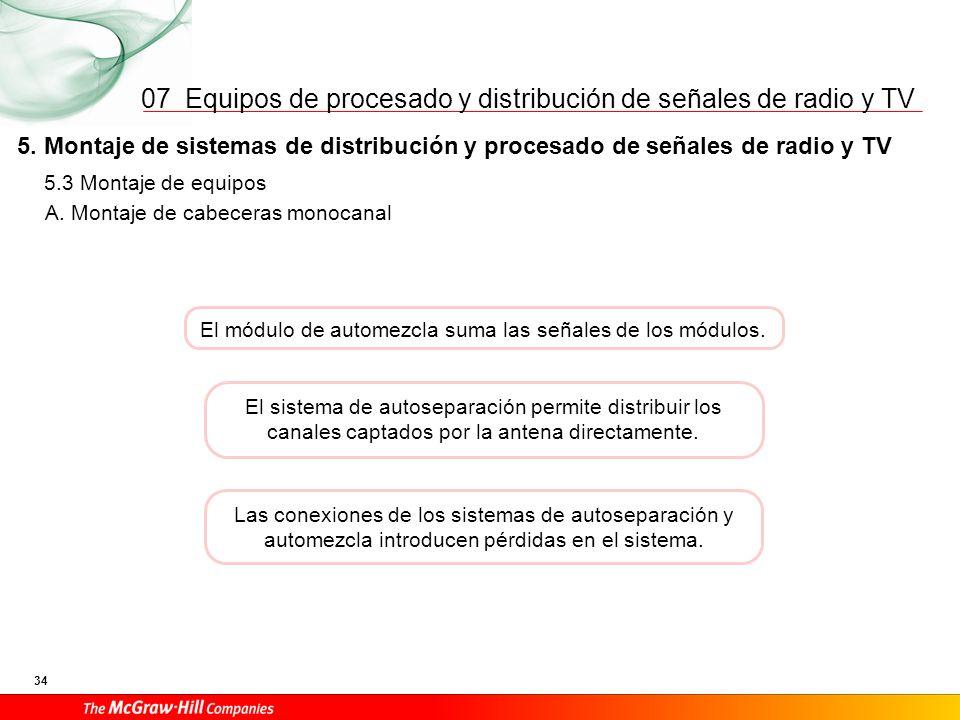Equipos de procesado y distribución de señales de radio y TV 34 07 5. Montaje de sistemas de distribución y procesado de señales de radio y TV El módu