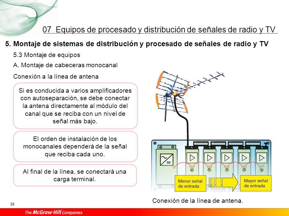 Equipos de procesado y distribución de señales de radio y TV 35 07 5. Montaje de sistemas de distribución y procesado de señales de radio y TV A. Mont