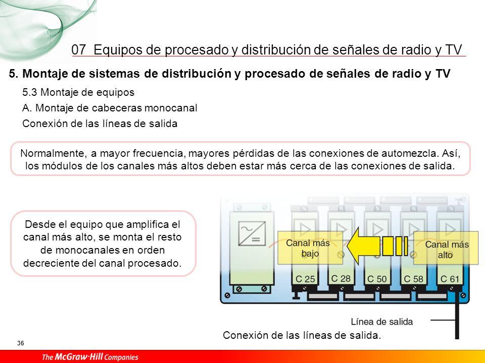 Equipos de procesado y distribución de señales de radio y TV 36 07 5. Montaje de sistemas de distribución y procesado de señales de radio y TV A. Mont