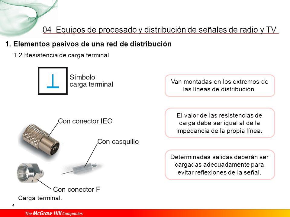 Equipos de procesado y distribución de señales de radio y TV 4 04 1. Elementos pasivos de una red de distribución Van montadas en los extremos de las