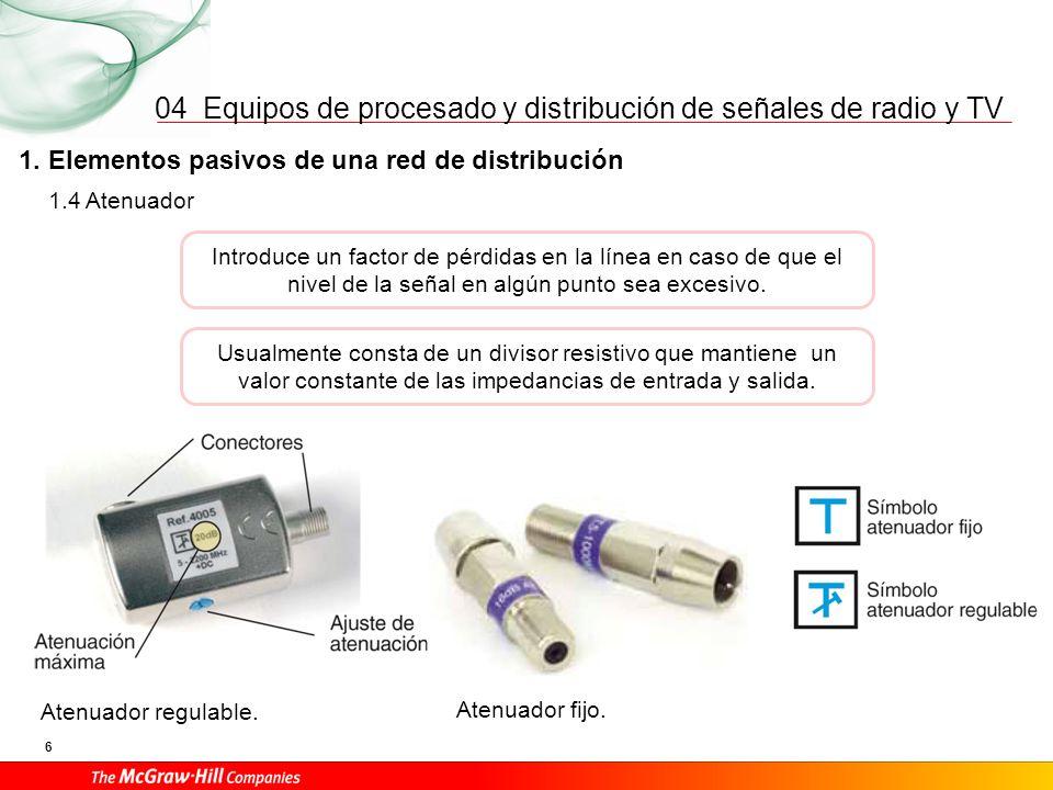 Equipos de procesado y distribución de señales de radio y TV 6 04 1. Elementos pasivos de una red de distribución Introduce un factor de pérdidas en l
