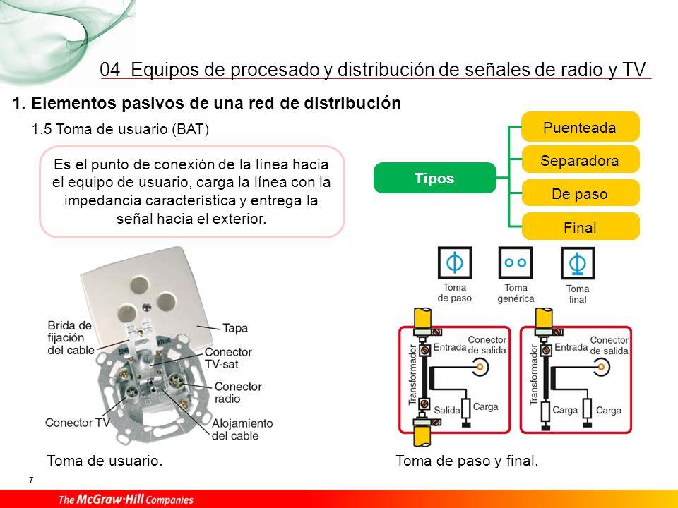 Equipos de procesado y distribución de señales de radio y TV 7 04 1. Elementos pasivos de una red de distribución Es el punto de conexión de la línea