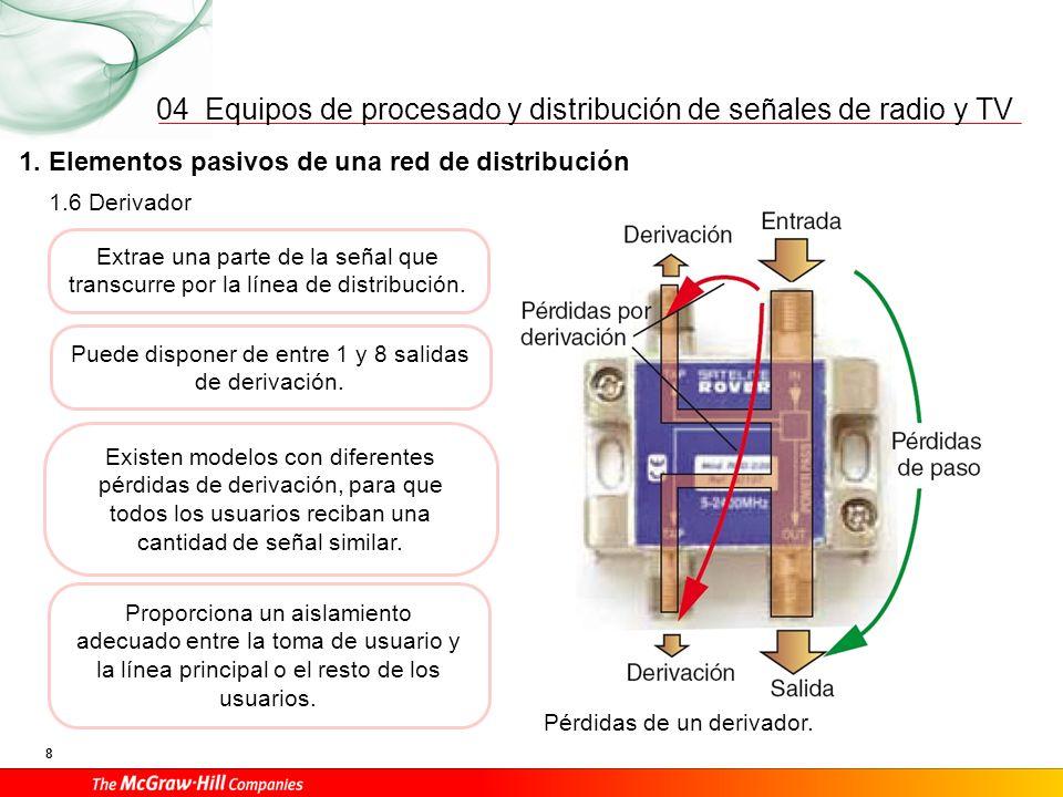 Equipos de procesado y distribución de señales de radio y TV 8 04 1. Elementos pasivos de una red de distribución Extrae una parte de la señal que tra