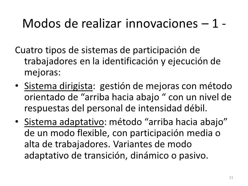 Modos de realizar innovaciones – 1 - Cuatro tipos de sistemas de participación de trabajadores en la identificación y ejecución de mejoras: Sistema di
